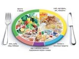 Гостиница Баташев - иконка «питание» в Досчатом